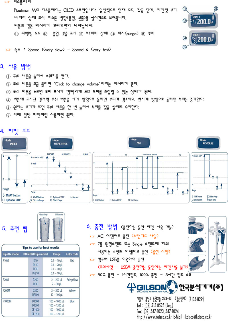 Gt databox gt new pipetman m guide